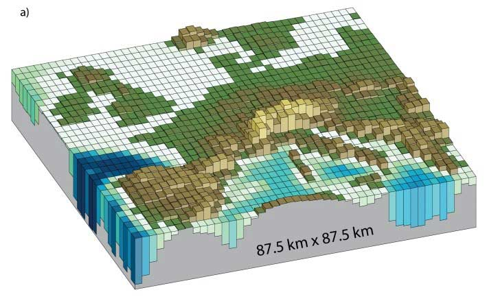 Climate model 1